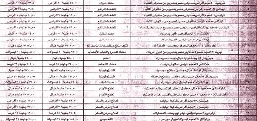 صورة ضوئية للأدوية من جريدة المصري اليوم